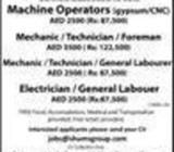 Machine Operators (gypsum / CNC)